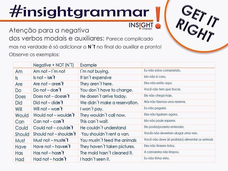 Tabela dos verbos auxiliares em inglês